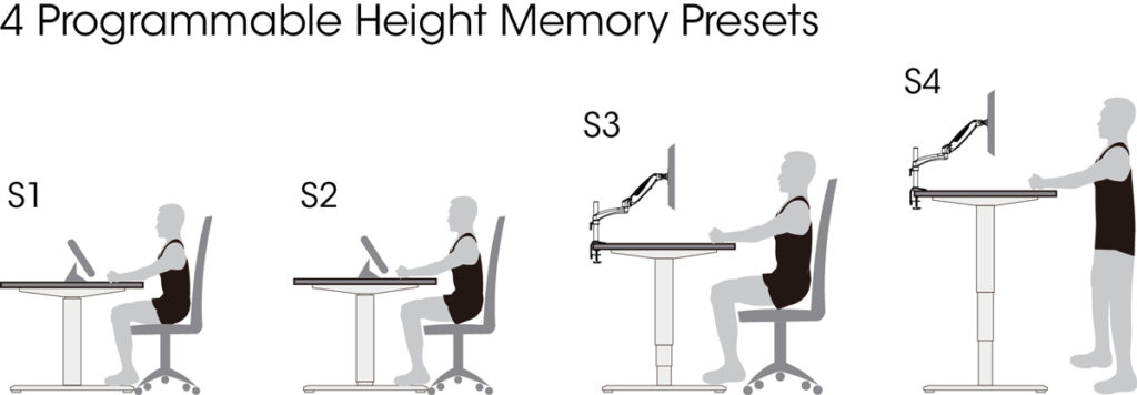 Electric-Height-Adjustable-Desk-Programme-Positions